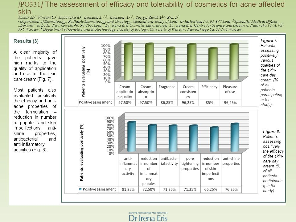 [PO331] The assessment of efficacy and tolerability of cosmetics for acne-affected skin.